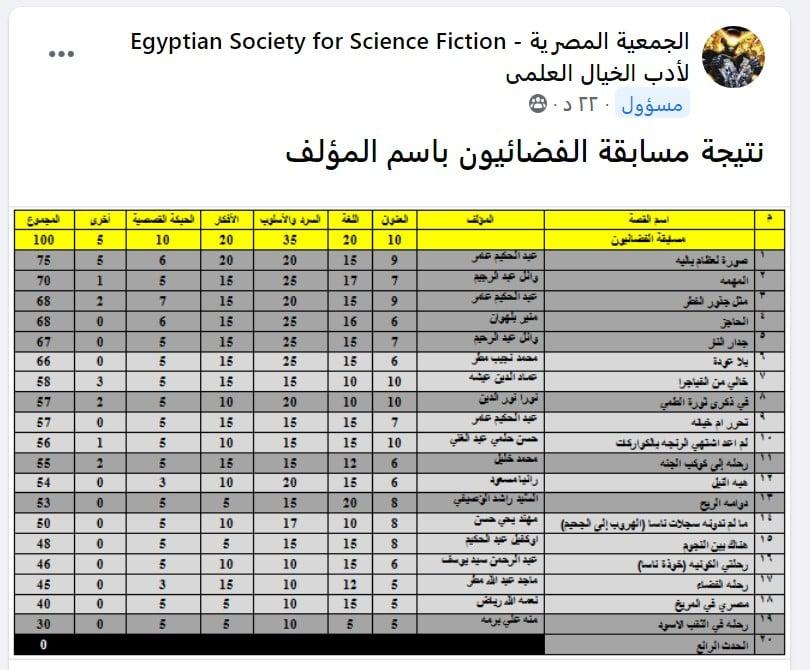 فوز الكاتب الليبي عبدالحكيم عامر الطويل